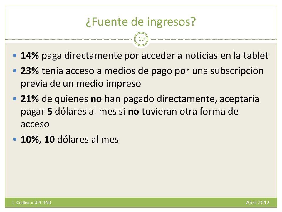 ¿Fuente de ingresos 14% paga directamente por acceder a noticias en la tablet.