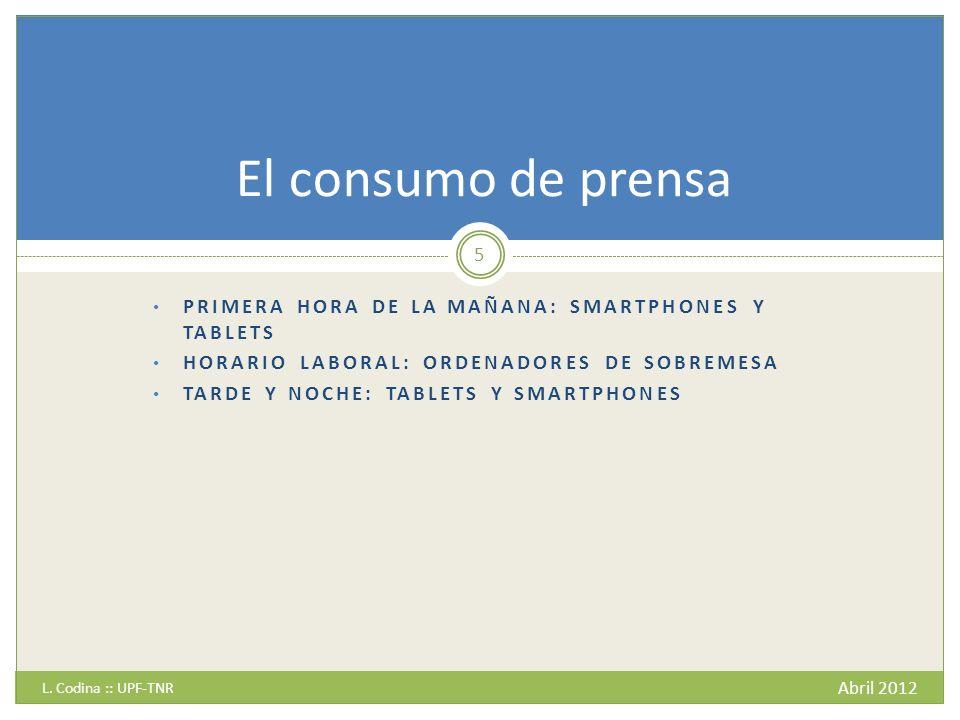 El consumo de prensa Primera hora de la mañana: smartphones y tablets