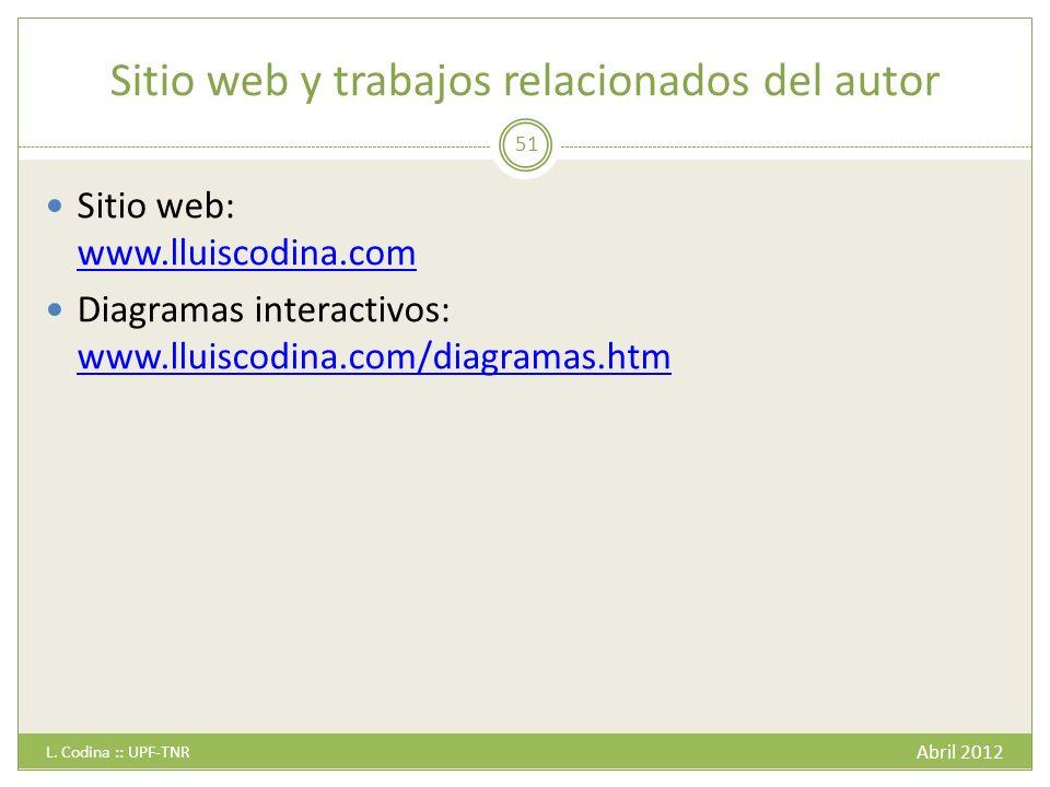 Sitio web y trabajos relacionados del autor