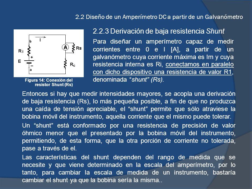 2.2 Diseño de un Amperímetro DC a partir de un Galvanómetro