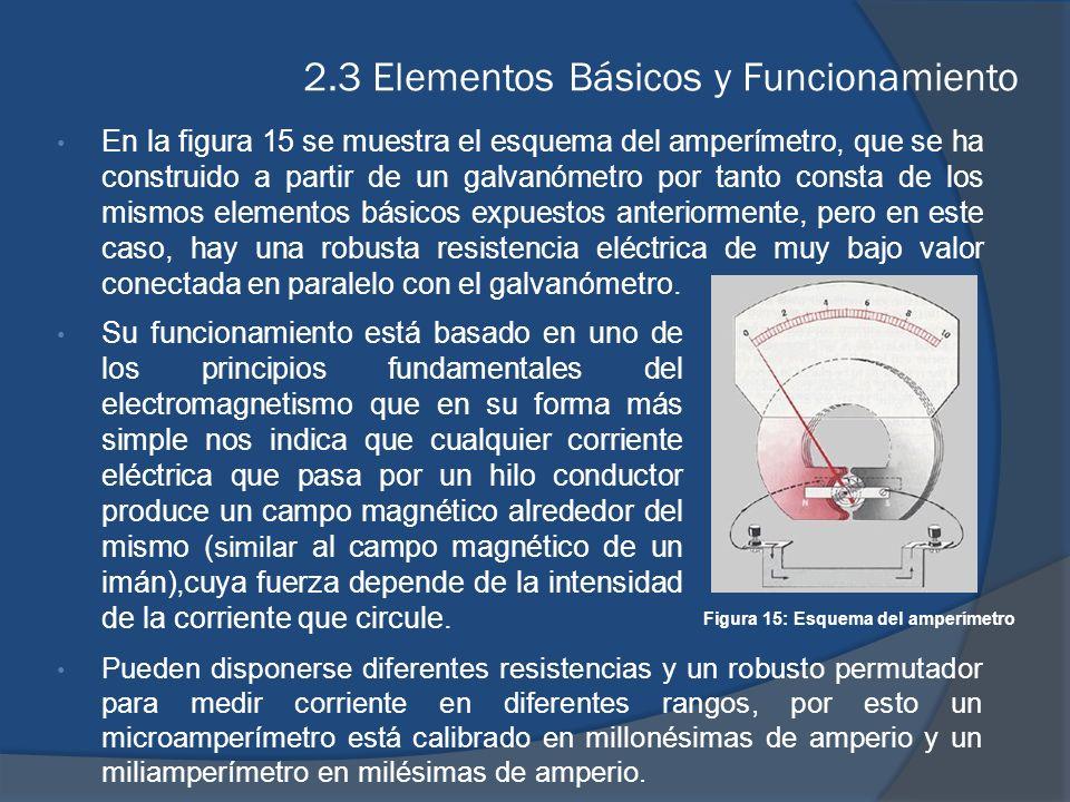 2.3 Elementos Básicos y Funcionamiento