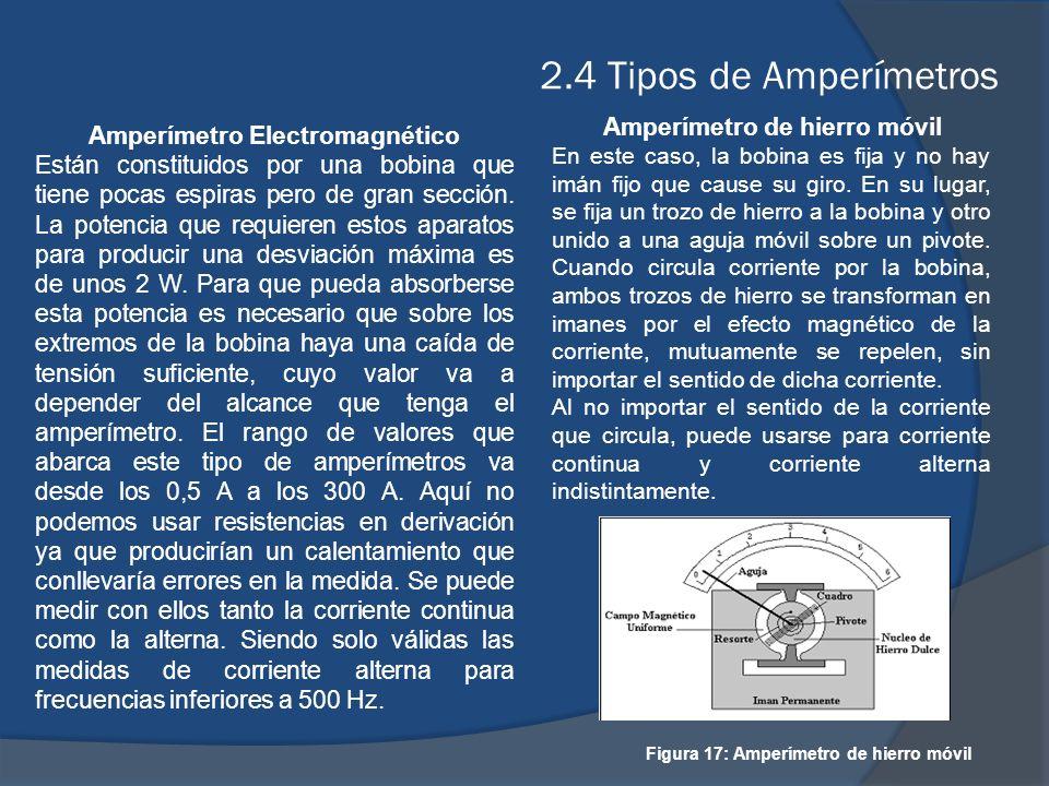 2.4 Tipos de Amperímetros Amperímetro de hierro móvil