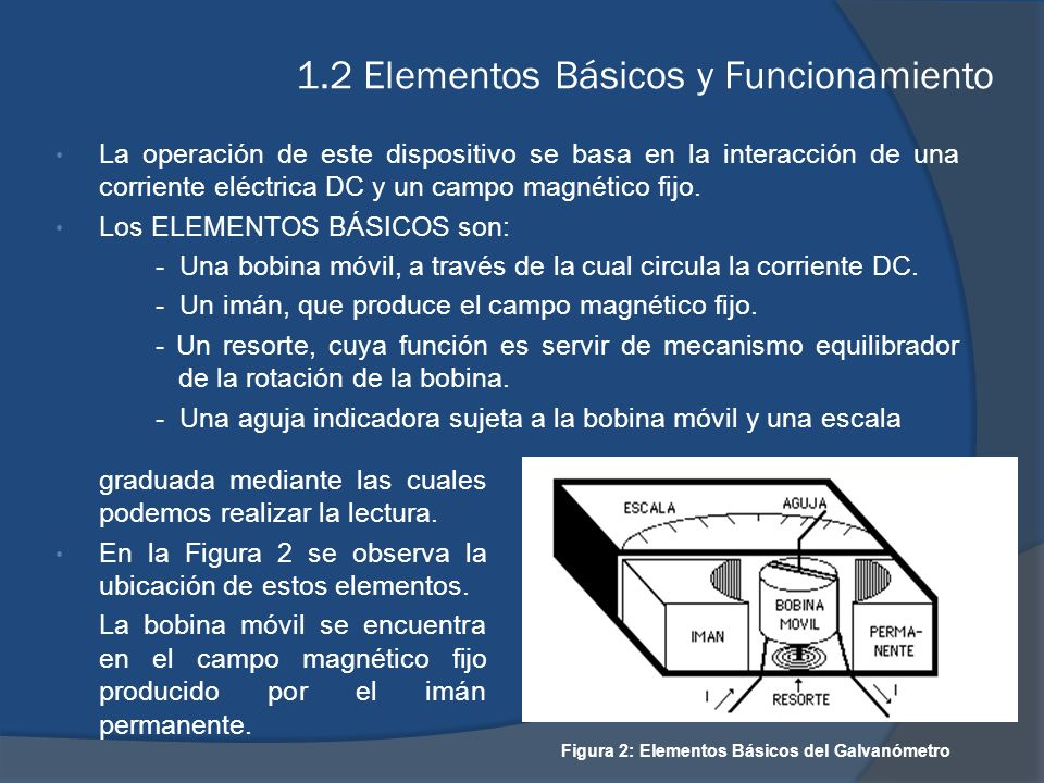 1.2 Elementos Básicos y Funcionamiento