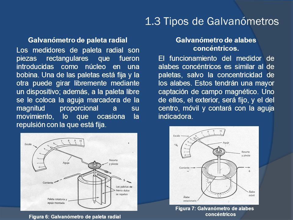 1.3 Tipos de Galvanómetros