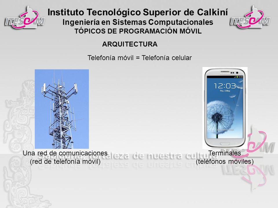 Telefonía móvil = Telefonía celular