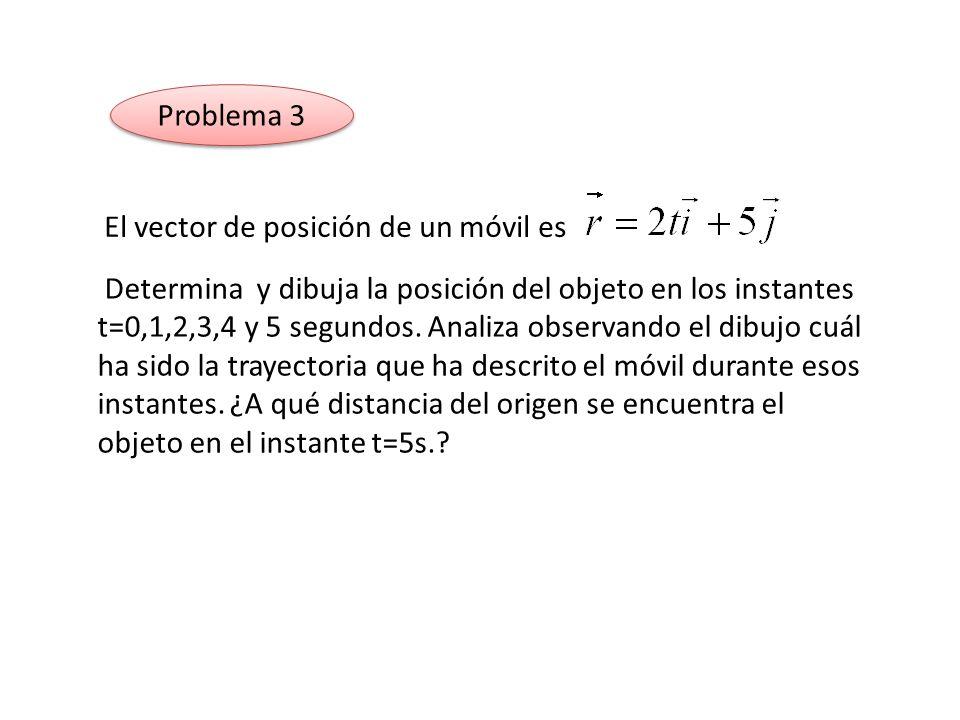 Problema 3 El vector de posición de un móvil es.