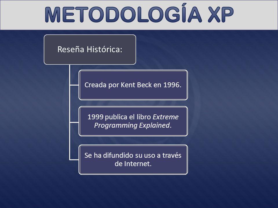 METODOLOGÍA XP Reseña Histórica: Creada por Kent Beck en 1996.