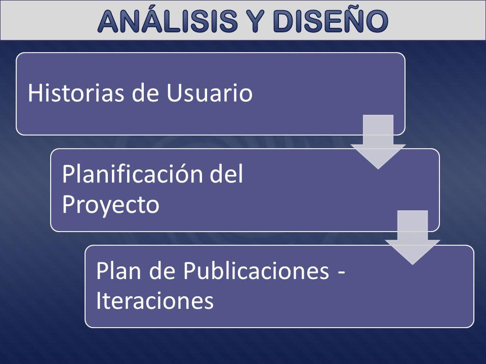 ANÁLISIS Y DISEÑO Historias de Usuario Planificación del Proyecto