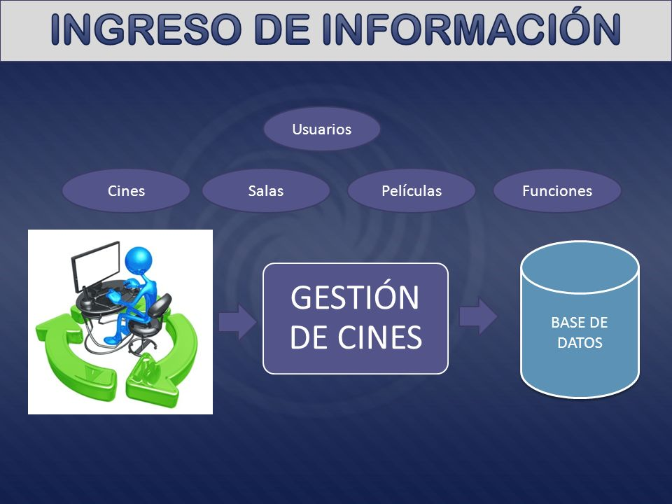 INGRESO DE INFORMACIÓN