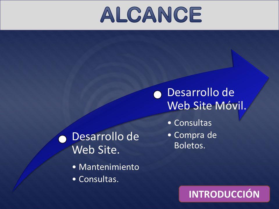 ALCANCE Desarrollo de Web Site Móvil. Desarrollo de Web Site.