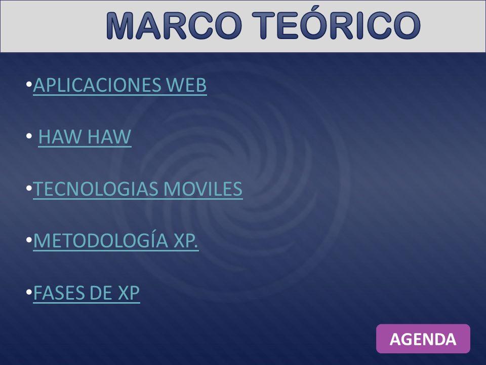 MARCO TEÓRICO APLICACIONES WEB HAW HAW TECNOLOGIAS MOVILES