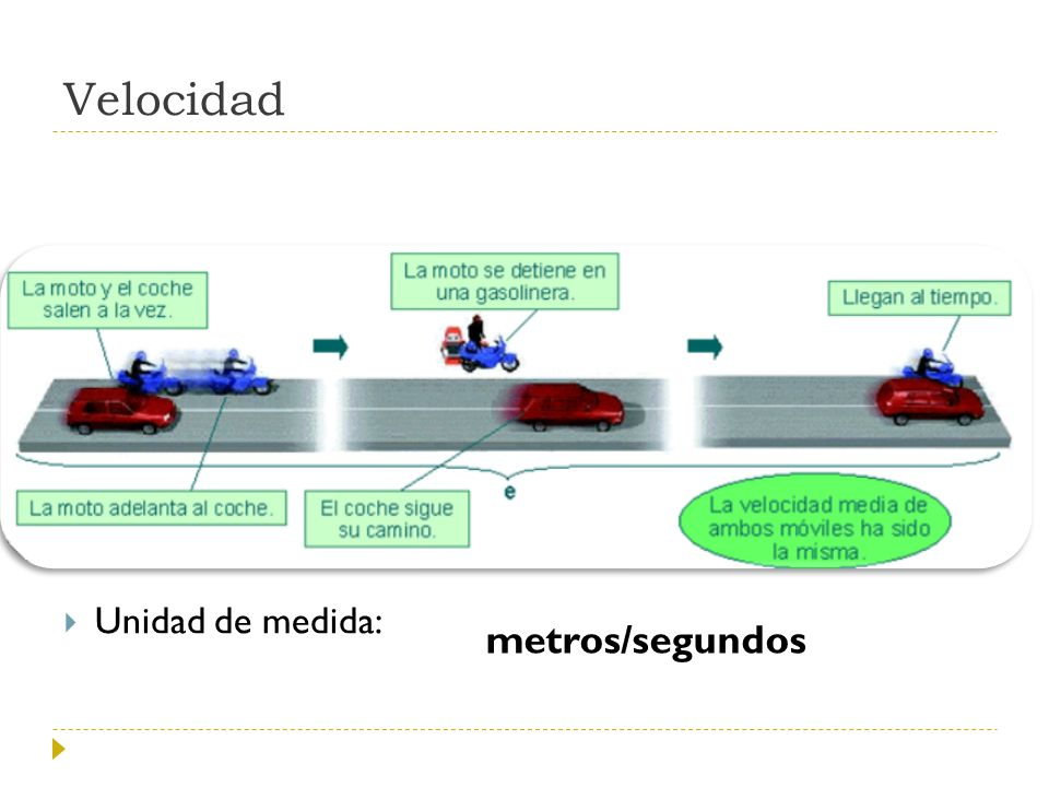 Velocidad Unidad de medida: metros/segundos