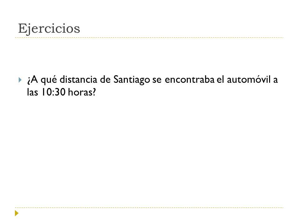 Ejercicios ¿A qué distancia de Santiago se encontraba el automóvil a las 10:30 horas
