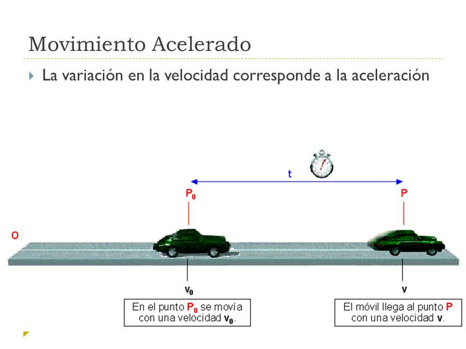 Movimiento Acelerado La variación en la velocidad corresponde a la aceleración