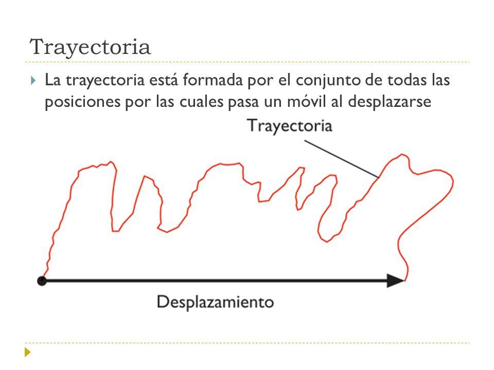 Trayectoria La trayectoria está formada por el conjunto de todas las posiciones por las cuales pasa un móvil al desplazarse.