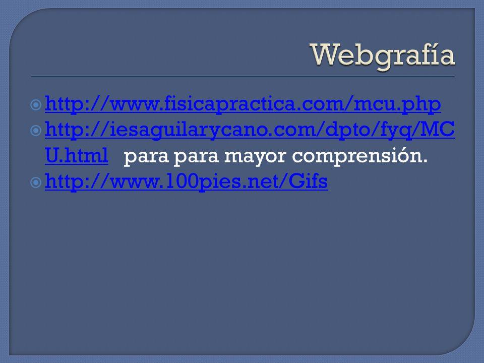 Webgrafía http://www.fisicapractica.com/mcu.php