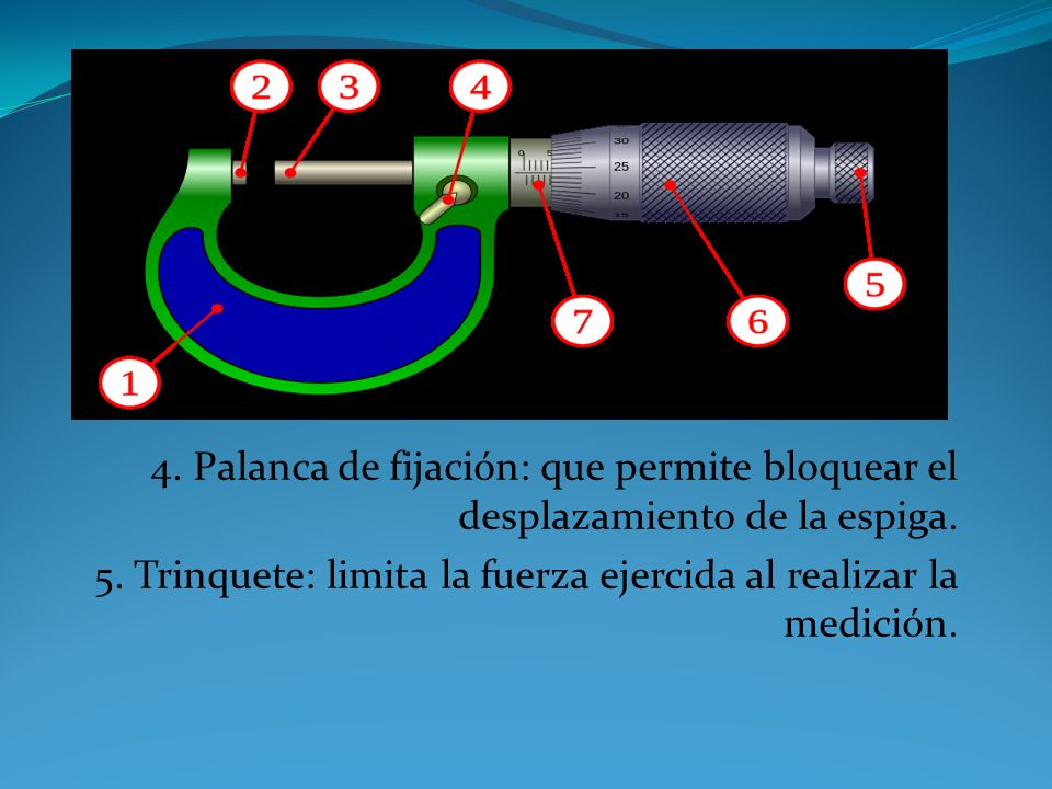 4. Palanca de fijación: que permite bloquear el desplazamiento de la espiga.