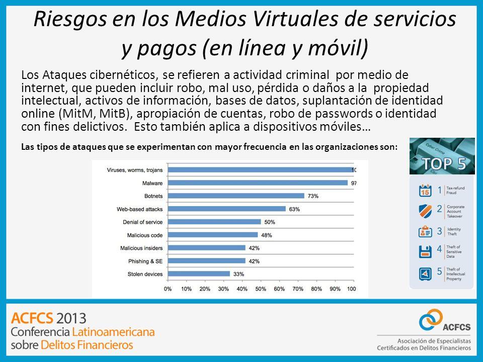 Riesgos en los Medios Virtuales de servicios y pagos (en línea y móvil)