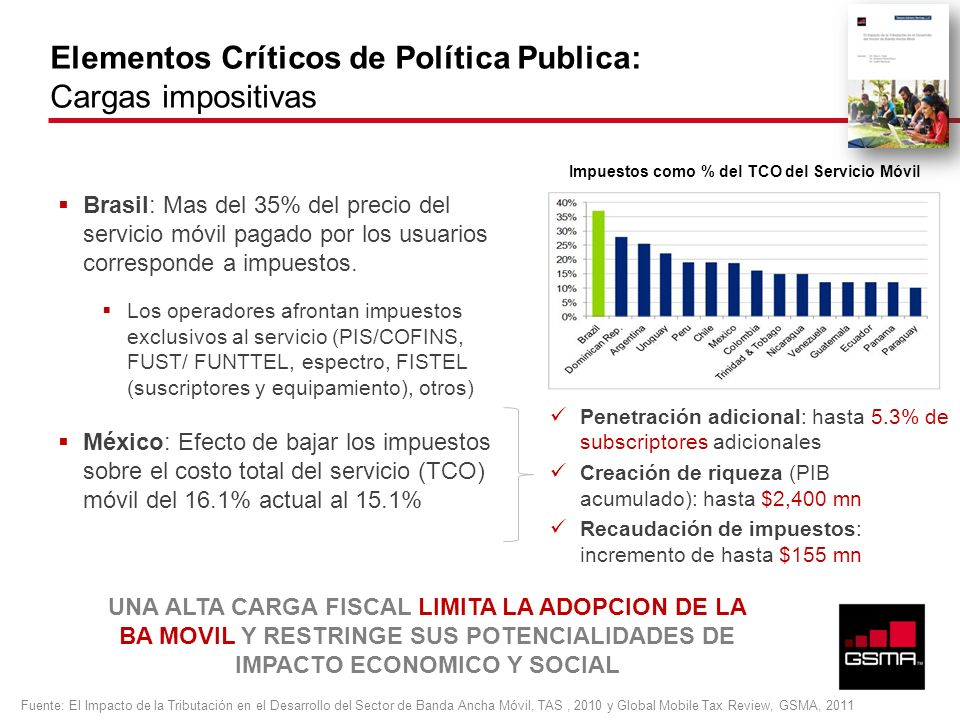 Elementos Críticos de Política Publica: Cargas impositivas