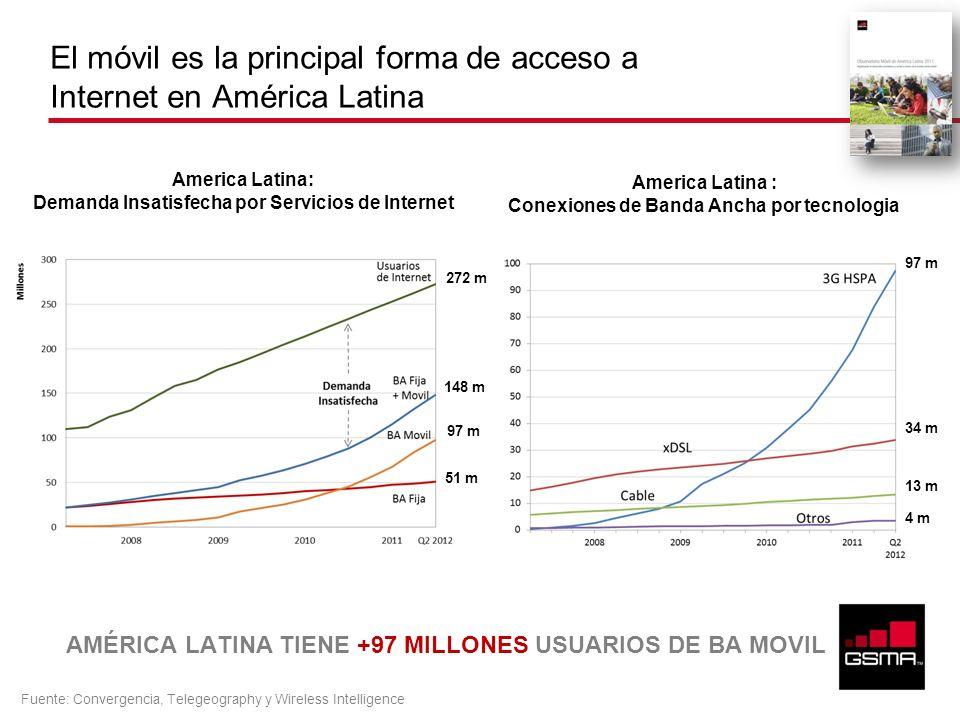 El móvil es la principal forma de acceso a Internet en América Latina
