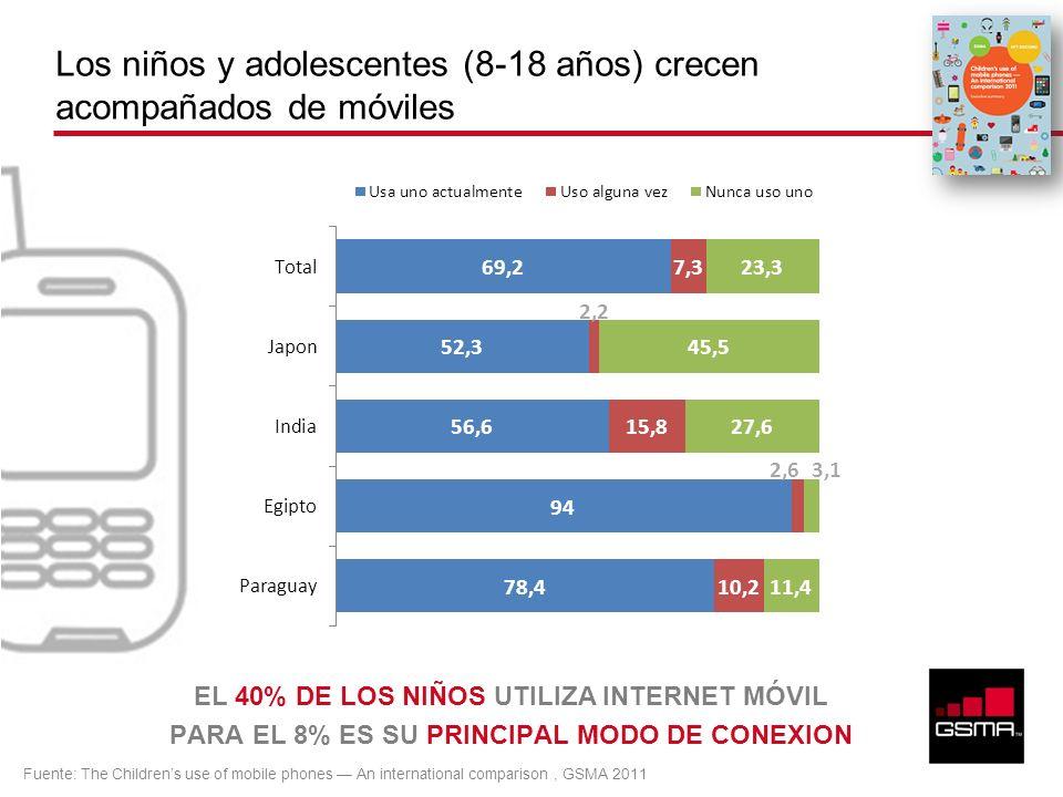 Los niños y adolescentes (8-18 años) crecen acompañados de móviles