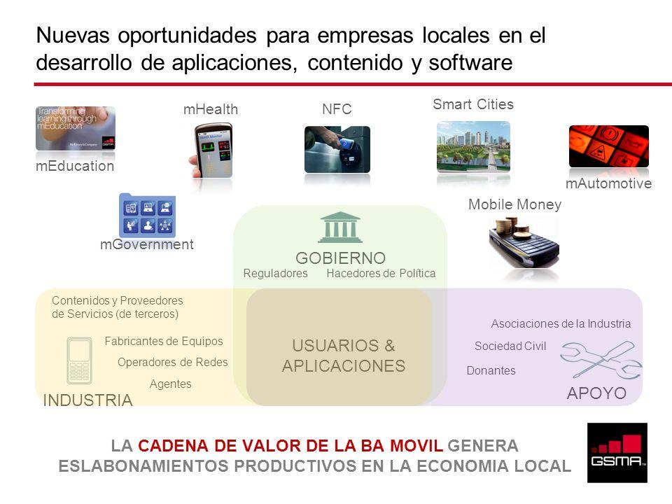 Nuevas oportunidades para empresas locales en el desarrollo de aplicaciones, contenido y software