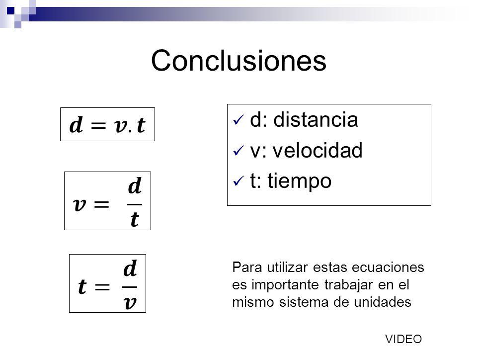 Conclusiones 𝒅=𝒗.𝒕 𝒗= 𝒅 𝒕 𝒕= 𝒅 𝒗 d: distancia v: velocidad t: tiempo