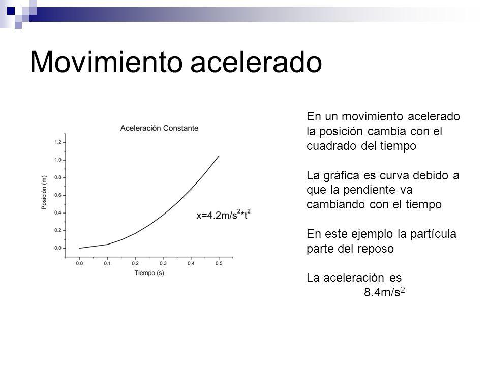 Movimiento acelerado En un movimiento acelerado la posición cambia con el cuadrado del tiempo.
