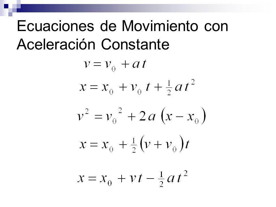 Ecuaciones de Movimiento con Aceleración Constante