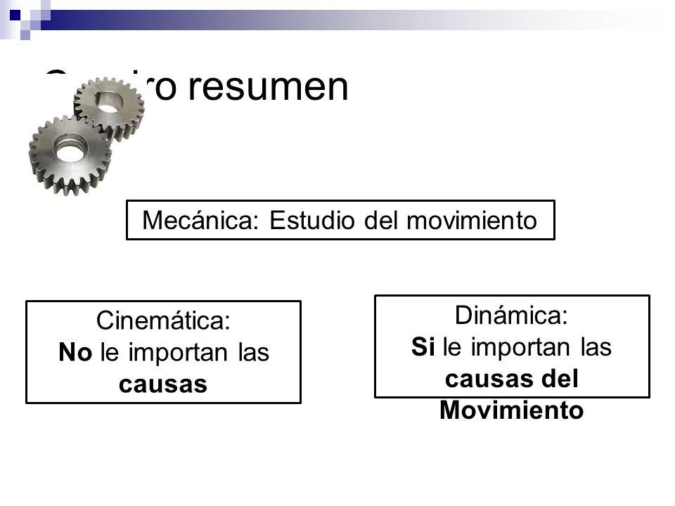 Cuadro resumen Mecánica: Estudio del movimiento Dinámica: Cinemática: