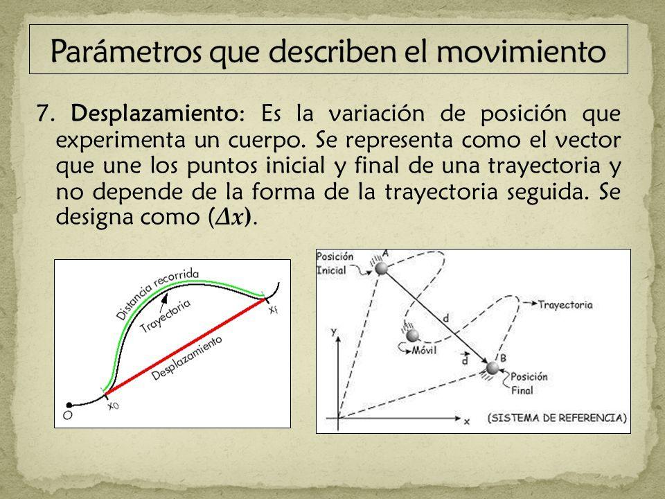 Parámetros que describen el movimiento
