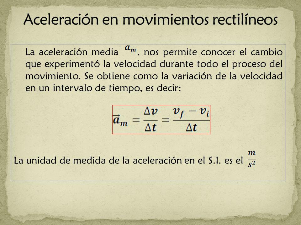Aceleración en movimientos rectilíneos