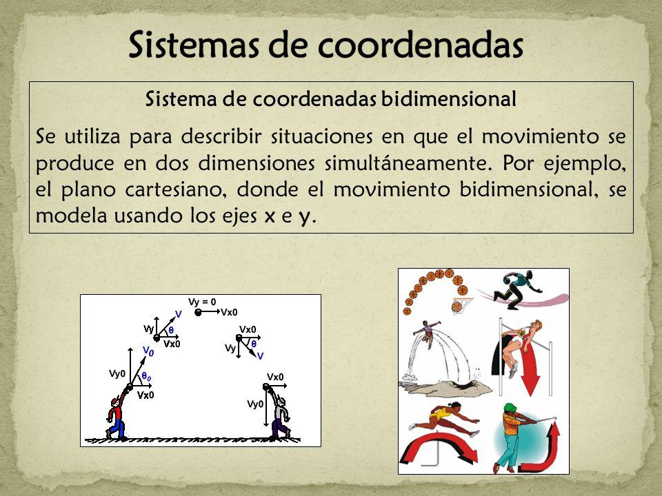 Sistemas de coordenadas Sistema de coordenadas bidimensional
