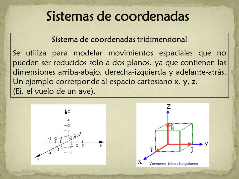 Sistemas de coordenadas Sistema de coordenadas tridimensional