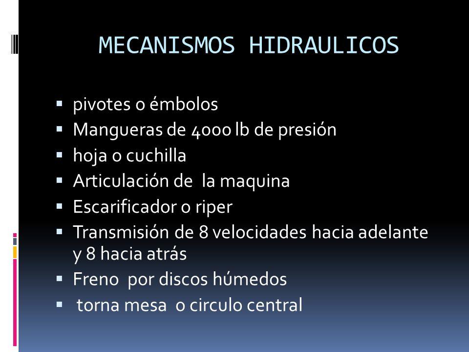 MECANISMOS HIDRAULICOS