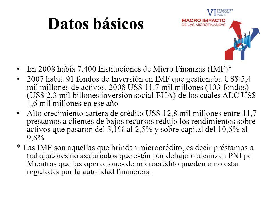 Datos básicos En 2008 había 7.400 Instituciones de Micro Finanzas (IMF)*