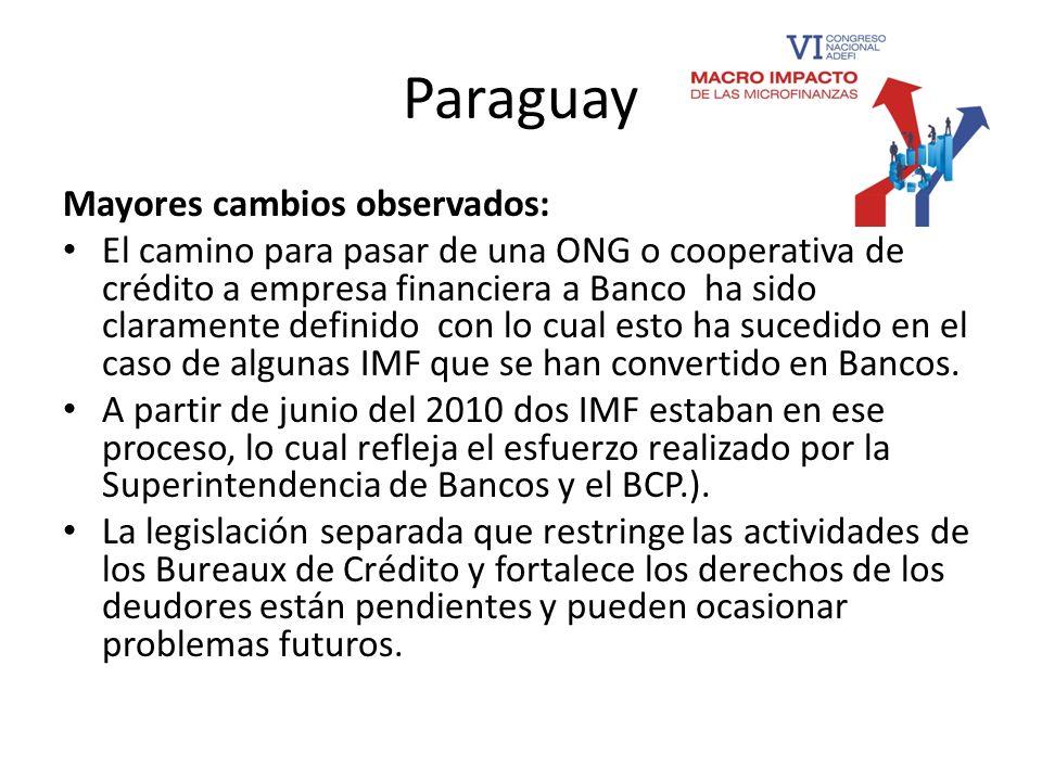 Paraguay Mayores cambios observados: