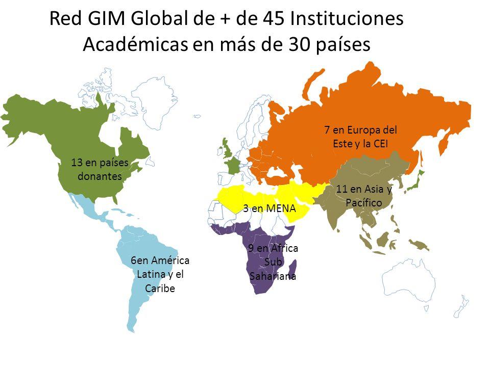 Red GIM Global de + de 45 Instituciones Académicas en más de 30 países