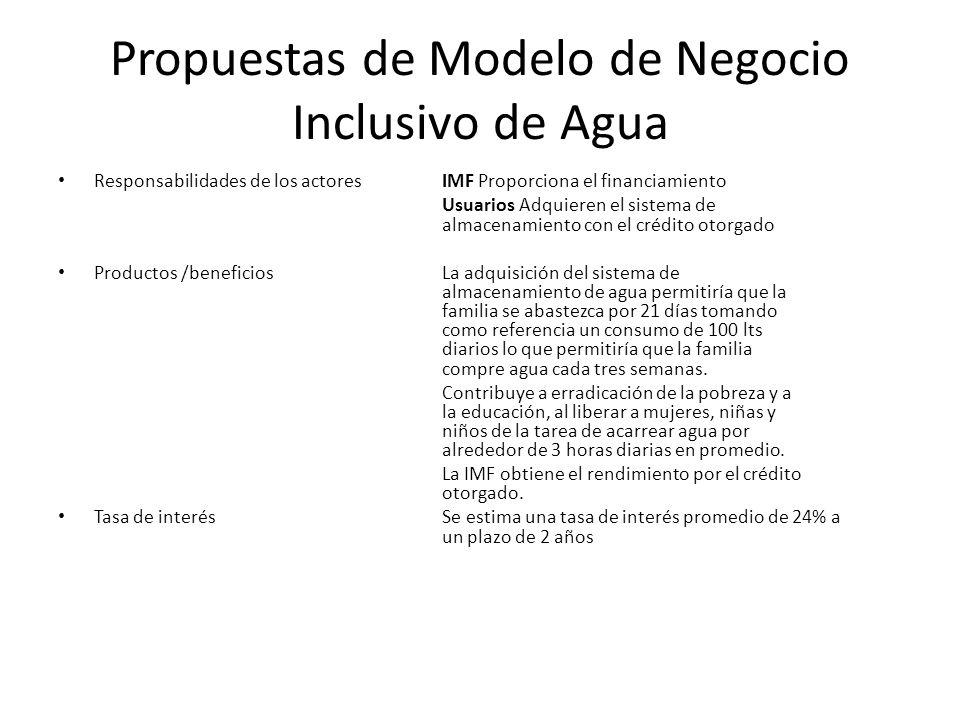 Propuestas de Modelo de Negocio Inclusivo de Agua
