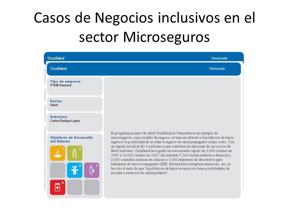 Casos de Negocios inclusivos en el sector Microseguros