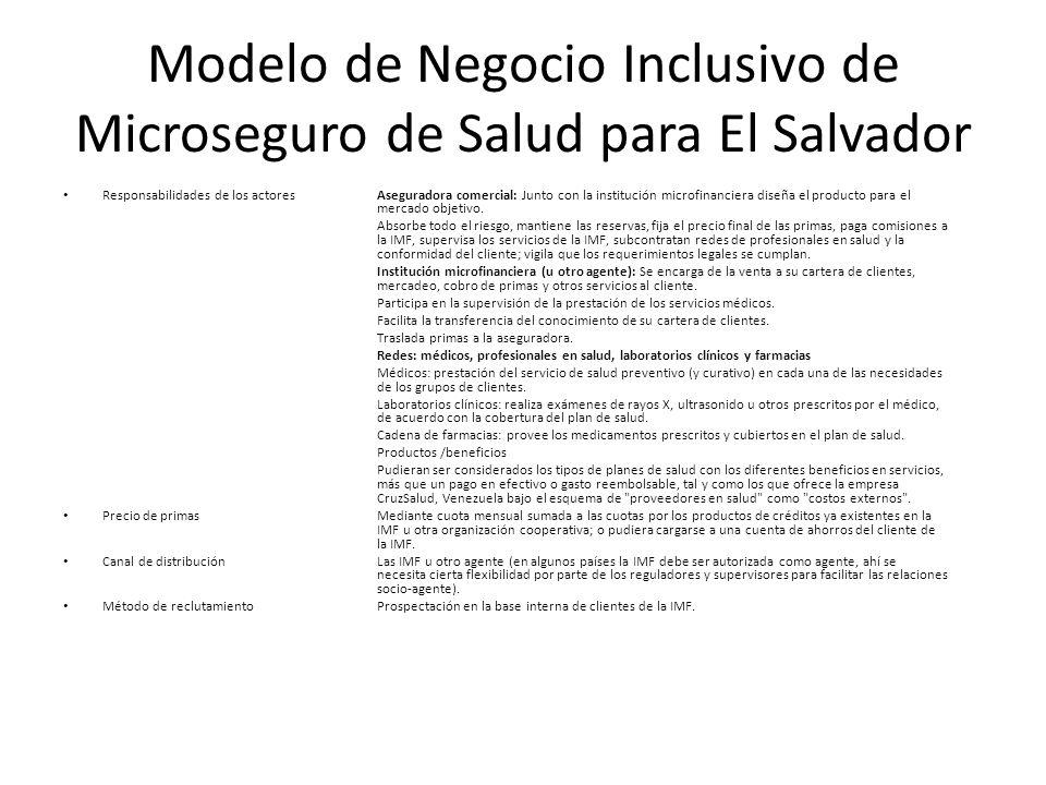 Modelo de Negocio Inclusivo de Microseguro de Salud para El Salvador