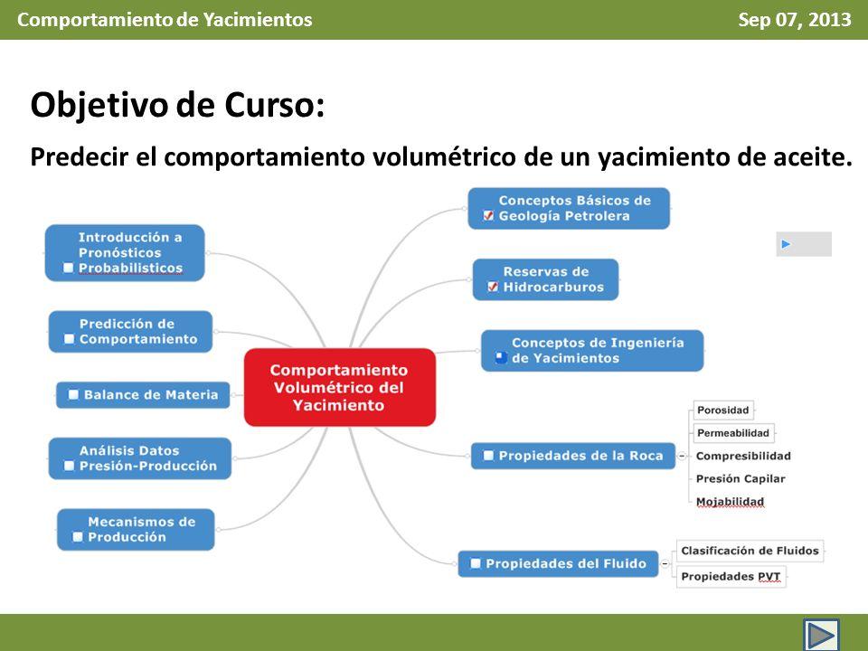 Comportamiento de Yacimientos Sep 07, 2013