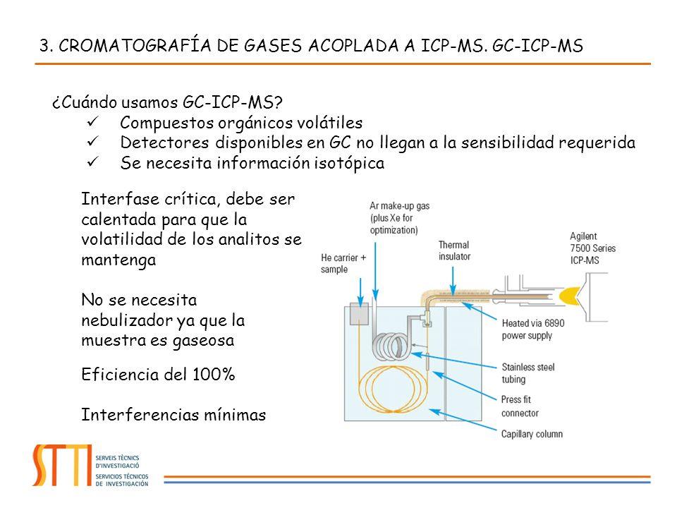 3. CROMATOGRAFÍA DE GASES ACOPLADA A ICP-MS. GC-ICP-MS