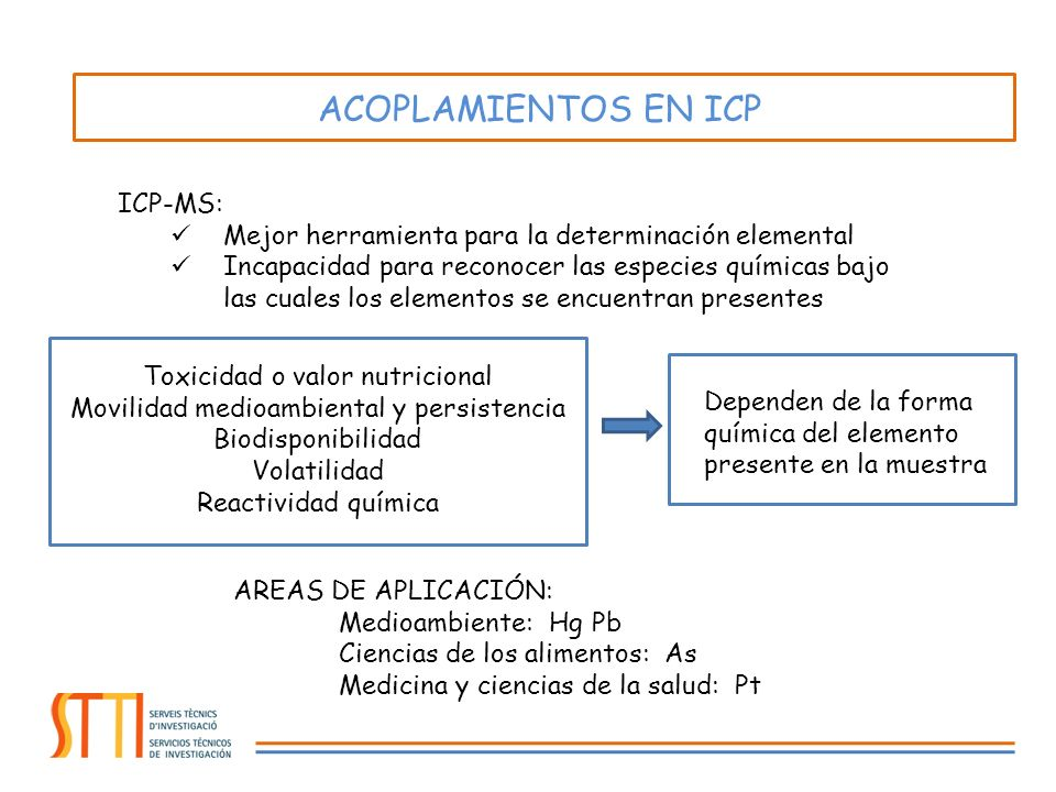 ACOPLAMIENTOS EN ICP ICP-MS: