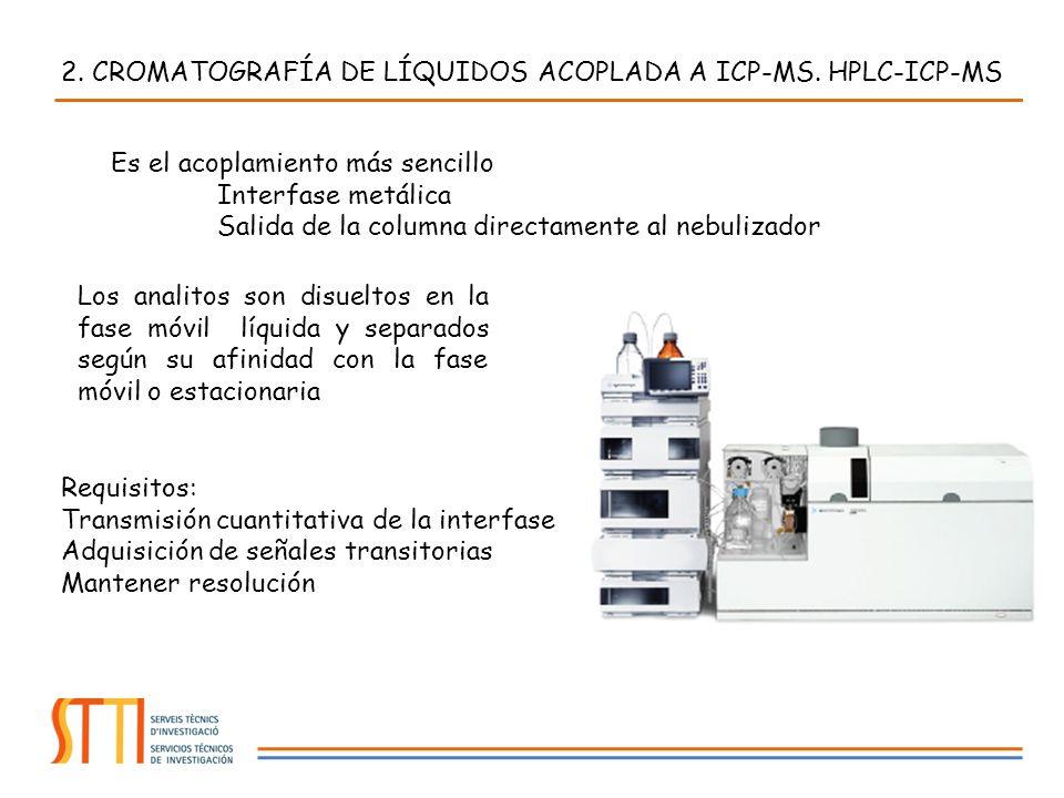 2. CROMATOGRAFÍA DE LÍQUIDOS ACOPLADA A ICP-MS. HPLC-ICP-MS