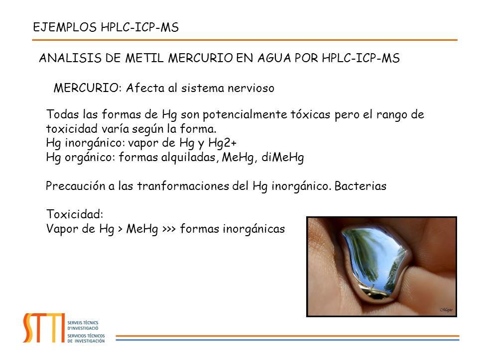 EJEMPLOS HPLC-ICP-MS ANALISIS DE METIL MERCURIO EN AGUA POR HPLC-ICP-MS. MERCURIO: Afecta al sistema nervioso.