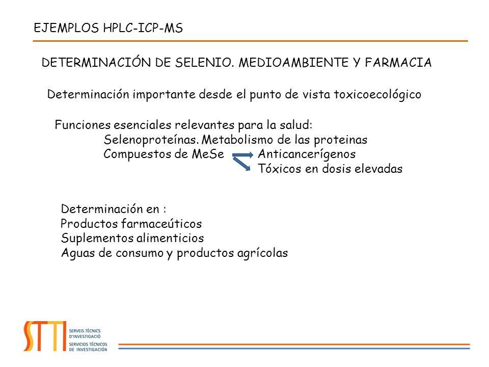 EJEMPLOS HPLC-ICP-MS DETERMINACIÓN DE SELENIO. MEDIOAMBIENTE Y FARMACIA. Determinación importante desde el punto de vista toxicoecológico.
