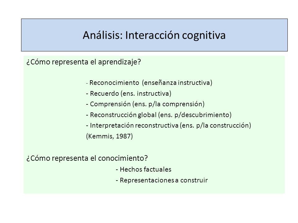 Análisis: Interacción cognitiva