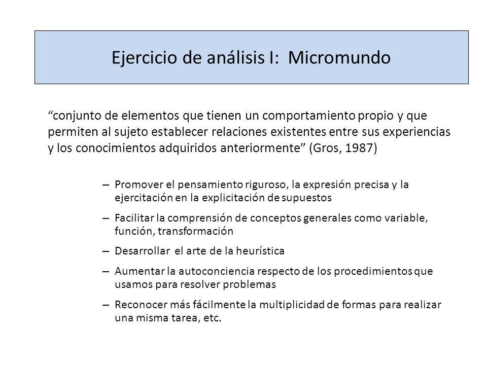 Ejercicio de análisis I: Micromundo