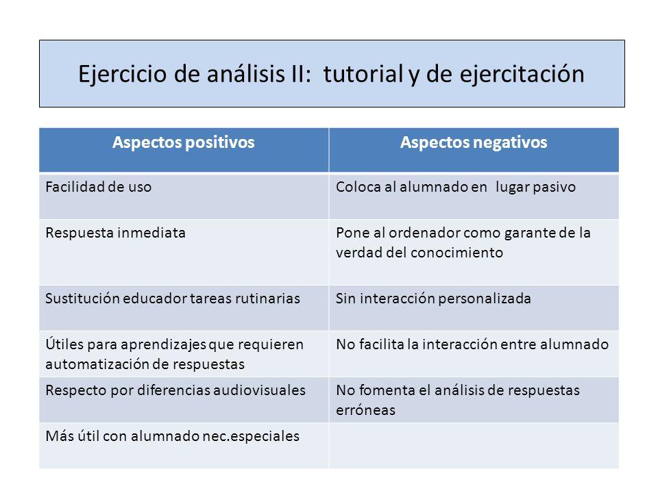 Ejercicio de análisis II: tutorial y de ejercitación